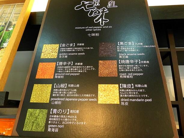京七味の原材料